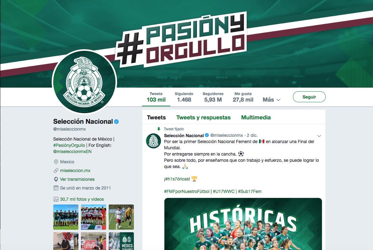 Los equipos más mencionados de México en Twitter