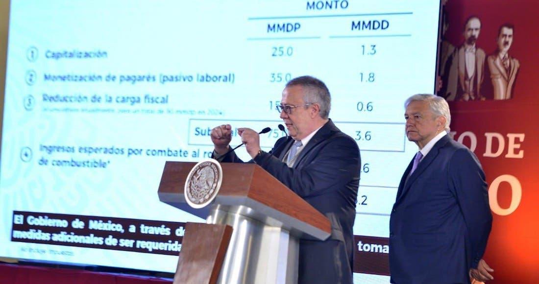 Dará AMLO a Pemex en 2019: 107 mil millones más, inicia el rescate