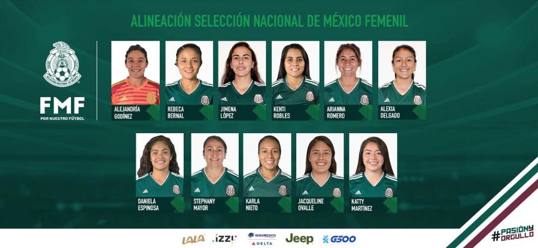 México Femenil se queda con el quinto lugar de la Copa Chipre