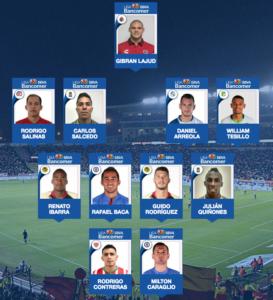 Liga MX: El 11 Ideal de la Jornada 11 del Clausura 2019