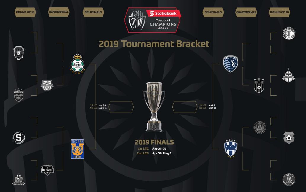 Concacaf: Fechas y horarios confirmados para Semifinales en Liga de Campeones