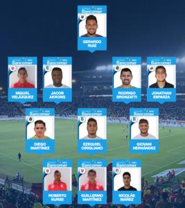 Ascenso MX: 11 Ideal de la Jornada 14 Clausura 2019