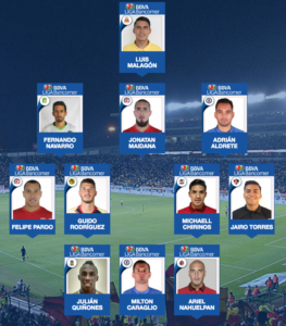 Liga MX: El 11 Ideal de la Jornada 13 Clausura 2019