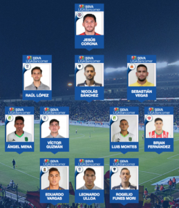 Liga MX: 11 Ideal de la Jornada 14 Clausura 2019