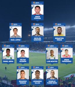 Liga MX: 11 Ideal de la Jornada 14 Clausura 2019