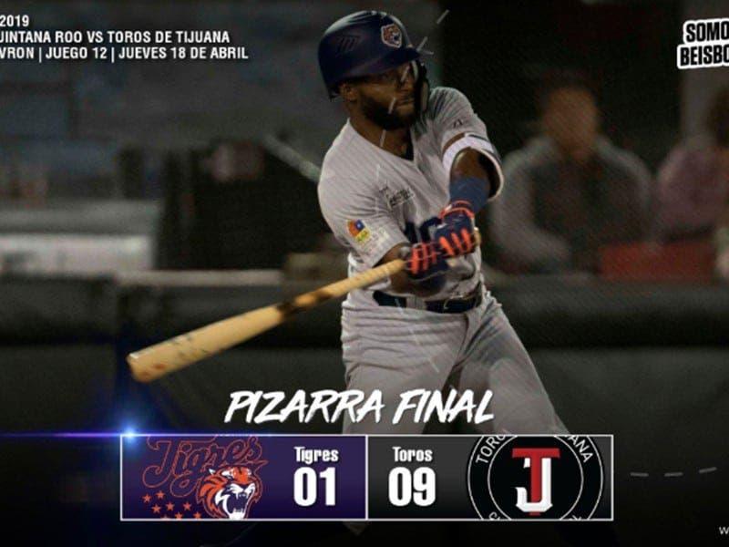 LMB: Los Toros 'barren' a los Tigres de Quintana Roo