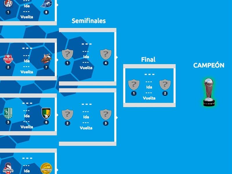 Ascenso MX: Definidas las fechas y horarios de Cuartos Clausura 2019