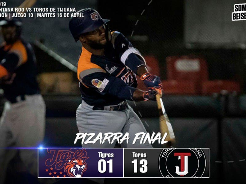 LMB: Los Toros derrotan a los Tigres