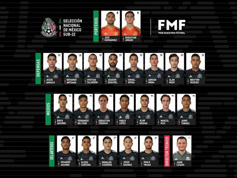 Los convocados de México Sub-22 para el Torneo Maurice Revello