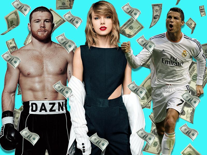 Las celebridades mejor pagadas del 2019 según Forbes
