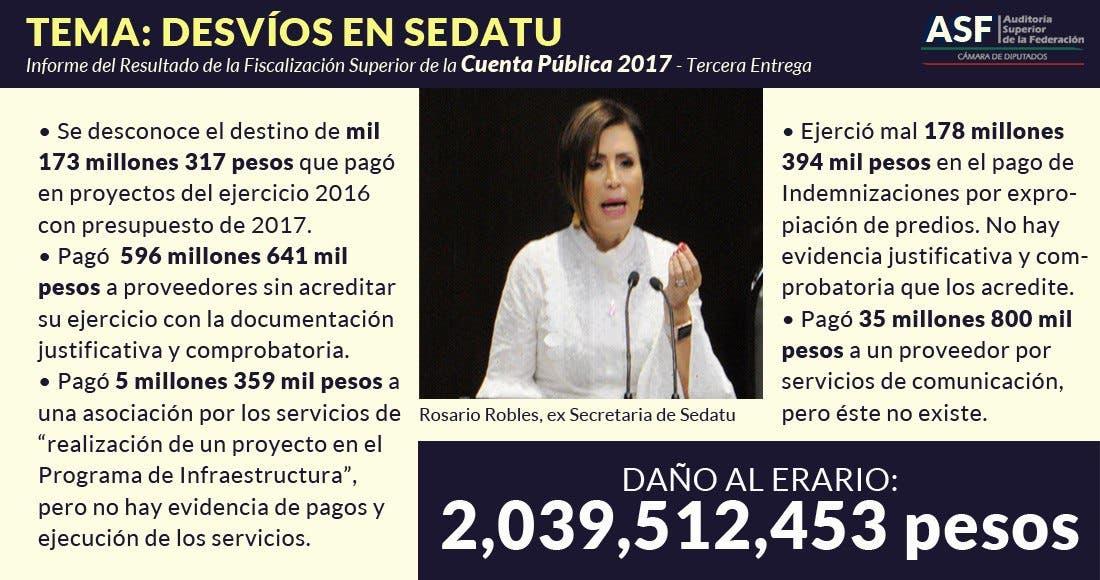 """Rosario Robles pide """"trato suave"""" a ministros de la Corte"""
