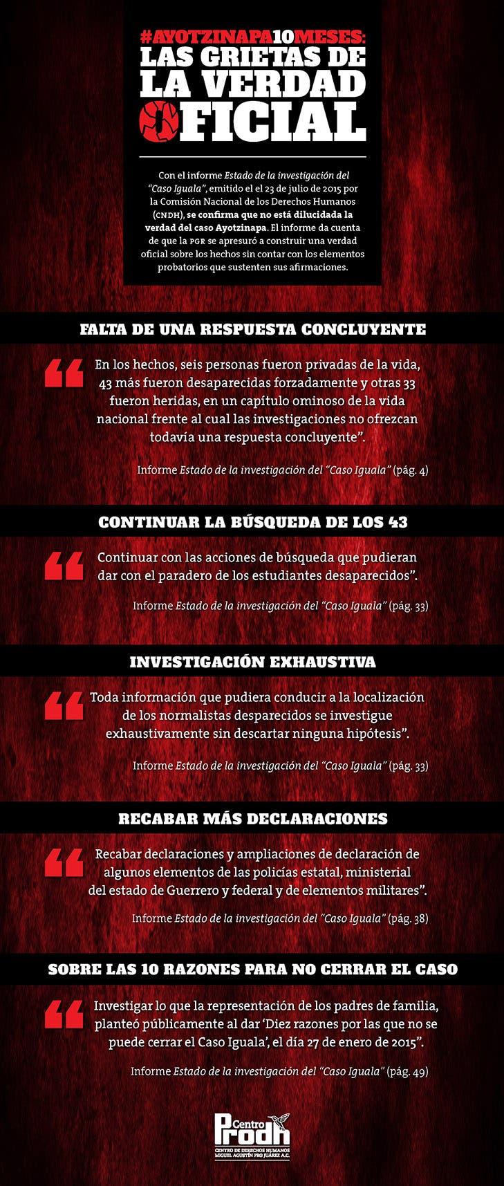 Reitera AMLO compromiso de búsqueda de los 43 de Ayotzinapa