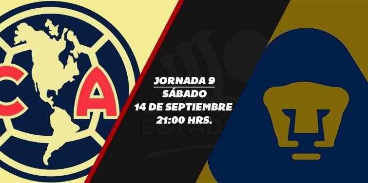 Liga MX: Cuándo y dónde ver América vs Pumas