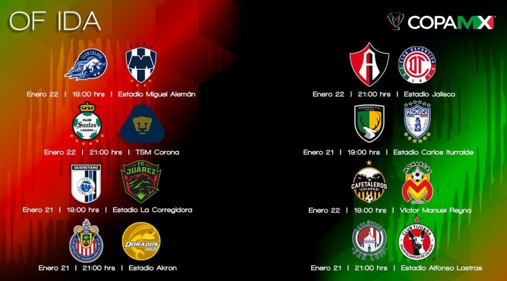 Copa MX | Calendario de partidos: Octavos de final de Ida 2020