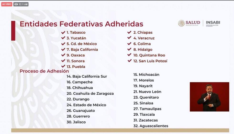 Entidades que se han adherido al Insabi, entre estas doce, está Quintana Roo.