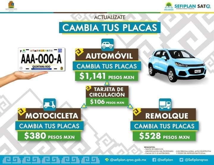 Inicia el canje de placas en Quintana Roo; para auto es de mil 141 pesos, para motocicleta 380 pesos y para remolque de 528 pesos.