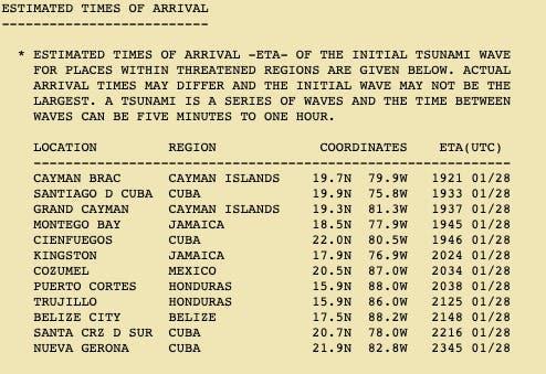 Tsunami en Cozumel