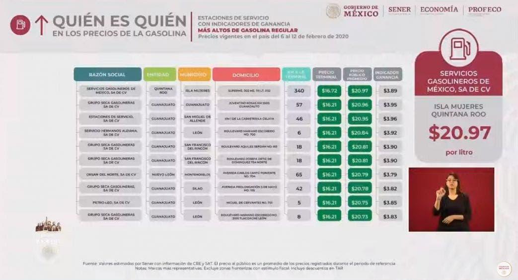 Gasolinera en Isla Mujeres, Quintana Roo, la más cara del país