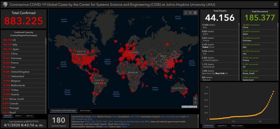 Récord de contagios por Covid-19 en un día, EU tiene 25 mil nuevos casos