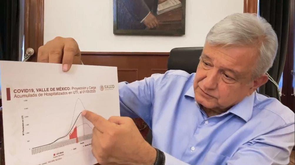 Empezamos a salir de la etapa más crítica del COVID-19: López Obrador