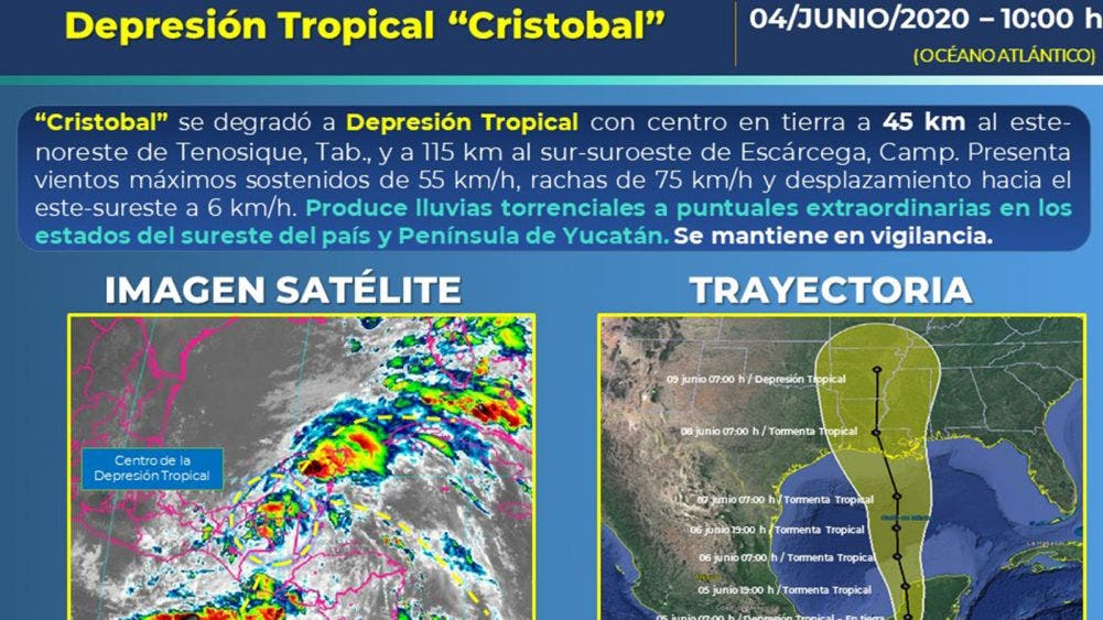 """Cristóbal"" se degrada a depresión tropical"