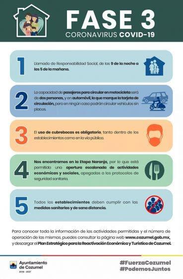"""Será de 9 pm a 5 am el toque de queda en Cozumel; a petición de empresarios reducen el llamado de la """"responsabilidad social."""