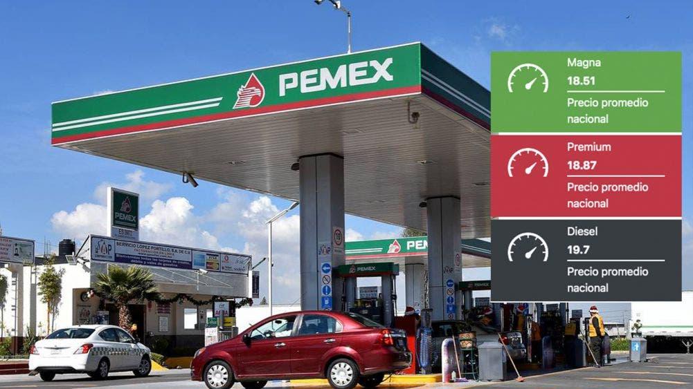Precios de la gasolina en México hoy 4 de julio
