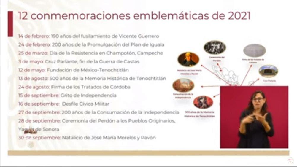 El año de 2021 será un año de conmemoraciones, anuncia López Obrador.