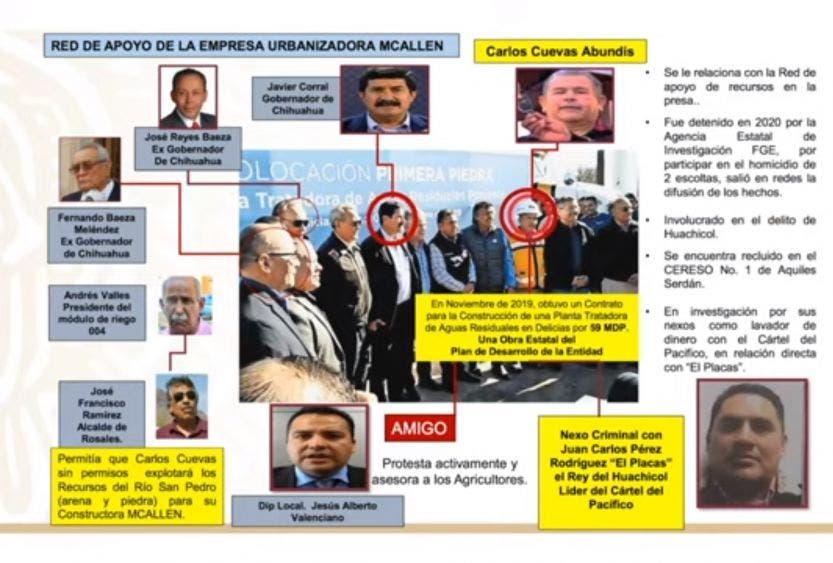 """""""Dueños del agua"""" en Chihuahua son ocho familias aliados a narcos"""