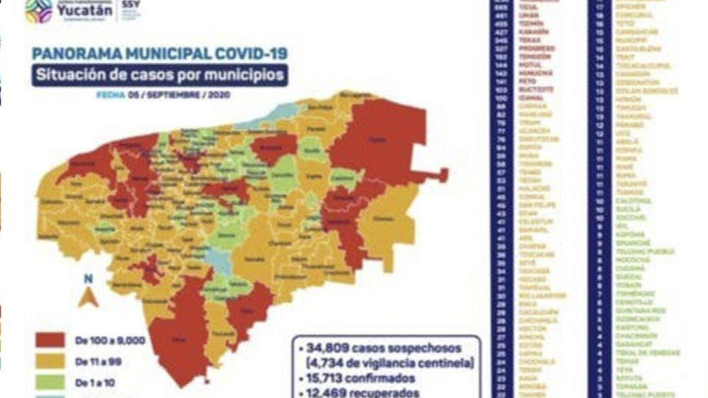 Se acerca Yucatán a los 16 mil casos de coronavirus