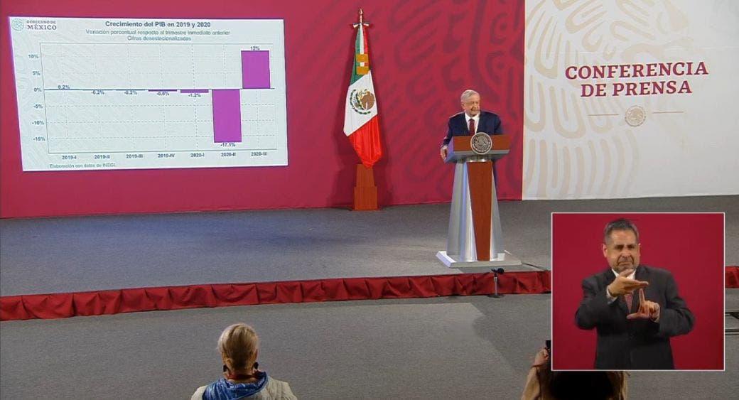 Contra los pronósticos, crece PIB 12 % en tercer trimestre