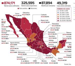 ¡En alerta! Registran 6 estados del país rebrote de Coronavirus