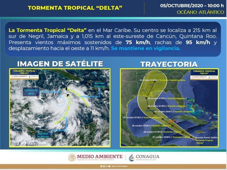 Piden a la población de Q. Roo estar alerta por llegada de la tormenta 'Delta'.