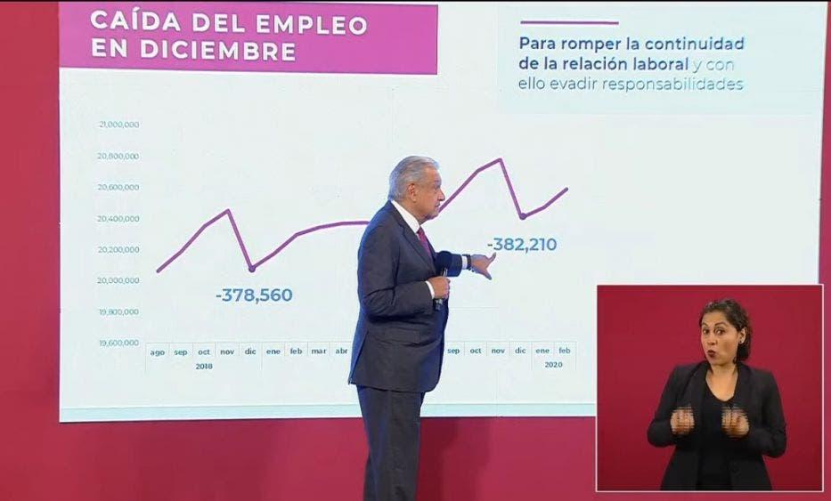 Fin al outsourcing en el gobierno, regularizará a trabajadores: AMLO