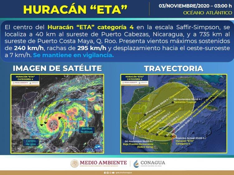 "El huracán ""Eta"" se localiza a 735 kilómetros de las costas de Quintana Roo."