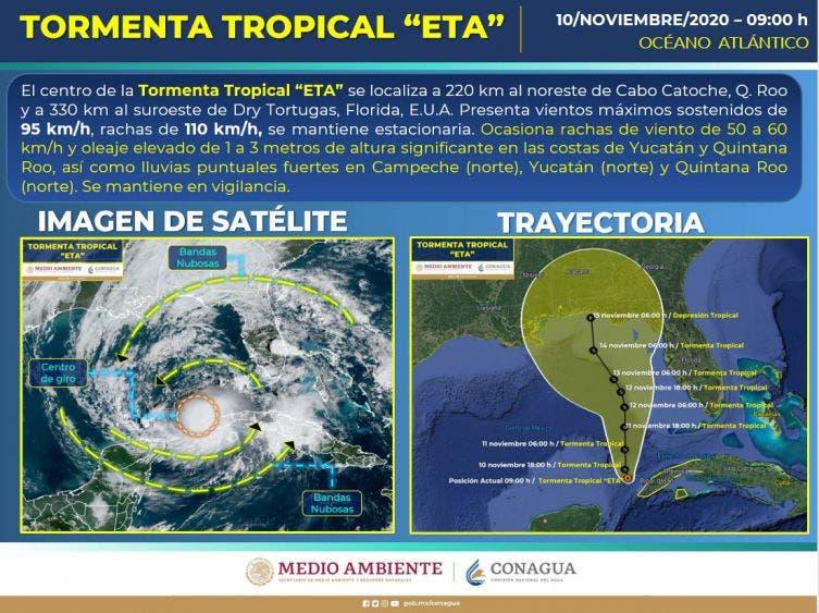 Se forma la tormenta 'Theta' en el océano Atlántico.