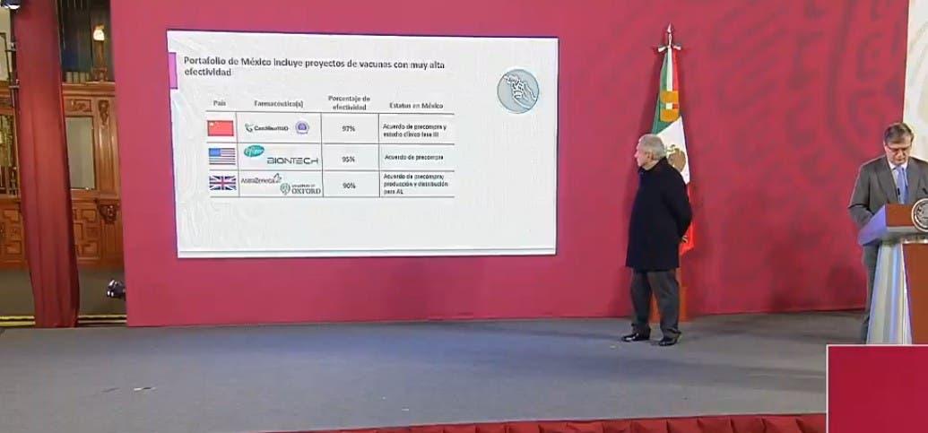 Vacuna de Pfizer estará en México casi igual que en EU y Alemania