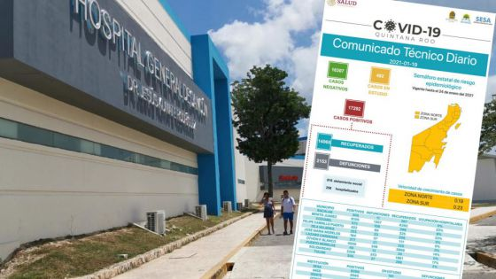 Crecen vertiginosamente contagios de covid-19 en Quintana Roo