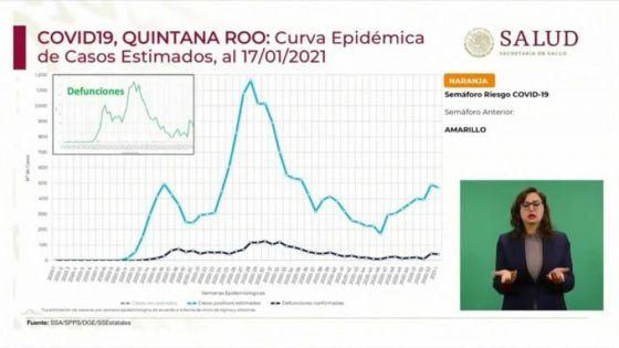 Secretaría de Salud sugiere restringir movilidad en Quintana Roo.