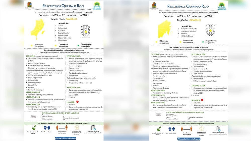 Vuelve Quintana Roo al semáforo amarillo el lunes próximo