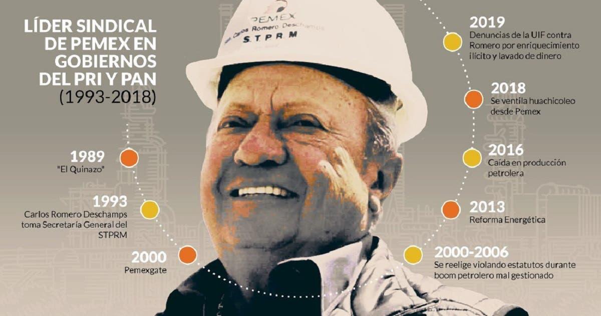 Fin a 27 años de corrupción, renuncia Romero Deschamps a Pemex