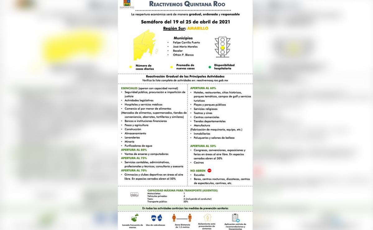 Una semana más de semáforo amarillo para Quintana Roo
