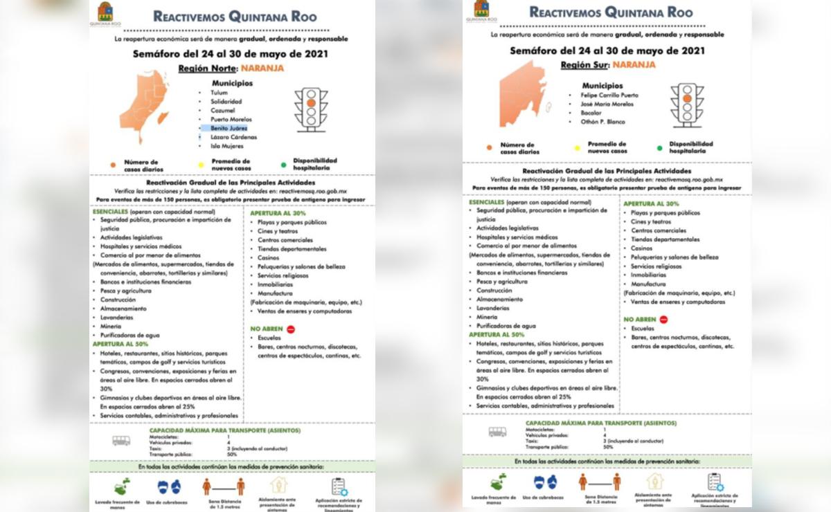 Continuará Quintana Roo en Semáforo Naranja hasta fin de mes