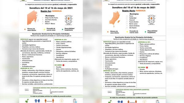 Semáforo Naranja en Quintana Roo podía cambiar a rojo: Carlos Joaquín