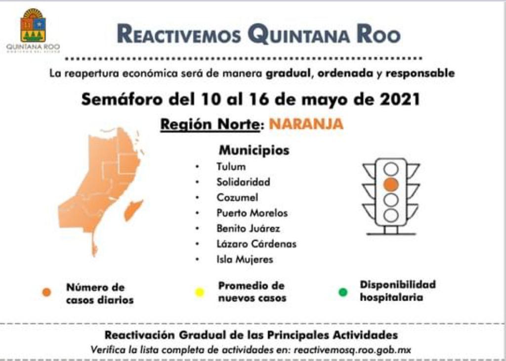 Se acerca Q. Roo al rojo; Cancún con mayor porcentaje de casos de Covid-19.