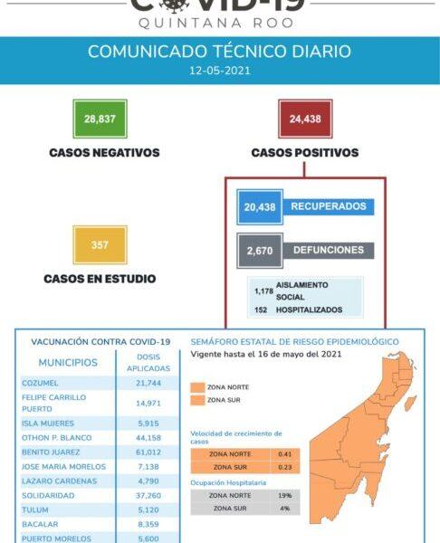 Cada vez más tarde se emite el informe diario de Covid-19 en Quintana Roo.