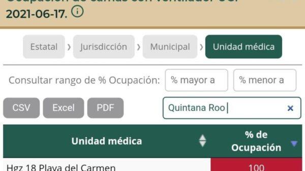 Quintana Roo: Preocupa alta ocupación en dos Hospitales Covid.
