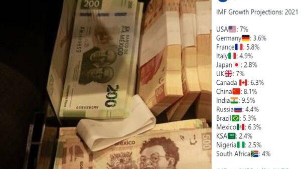 Crecería economía mexicana hasta 6.3 % en 2021: FMI