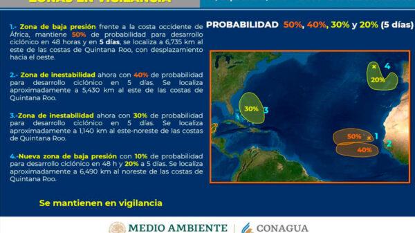 Cuatro potenciales desarrollos ciclónicos amenazan en el océano Atlantico