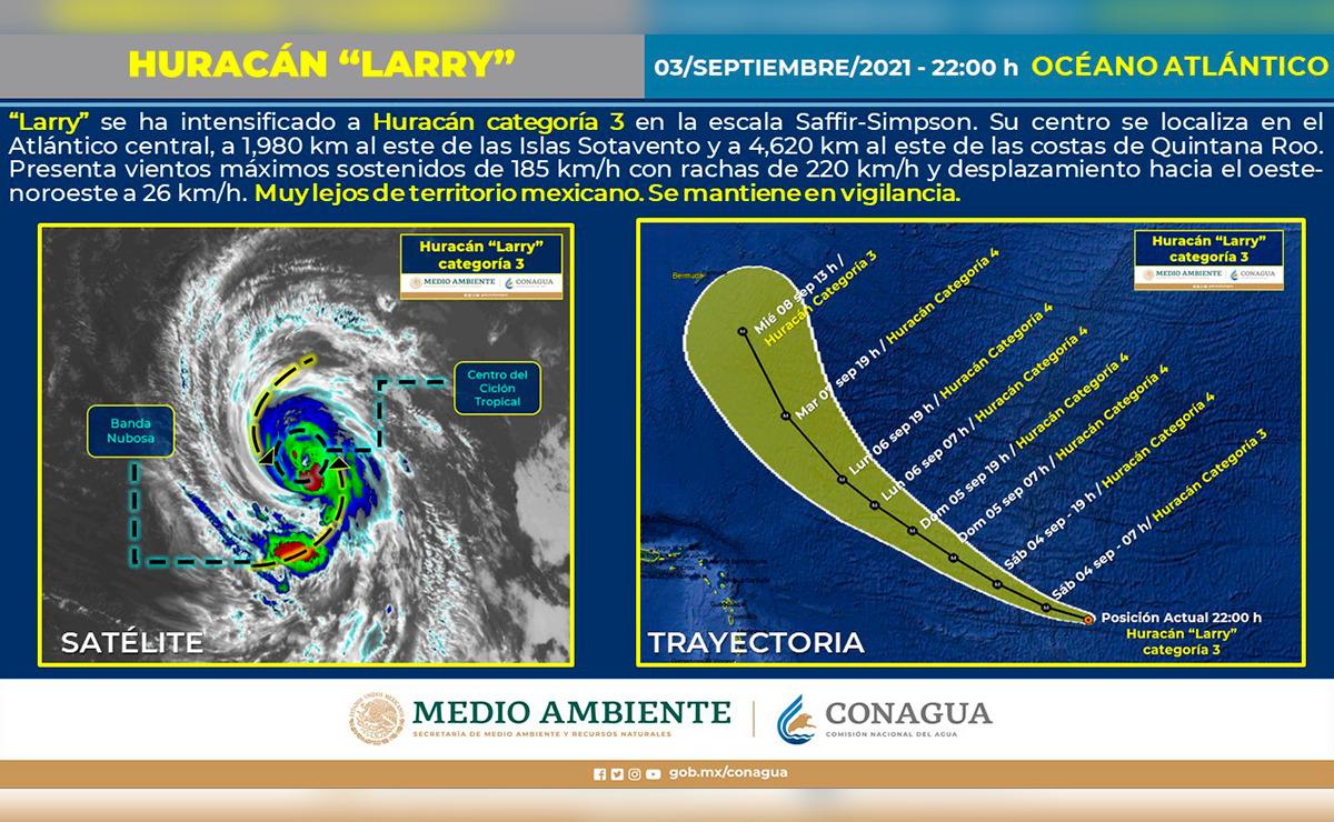 """El huracán """"Larry"""" ya es categoría tres y sigue creciendo"""